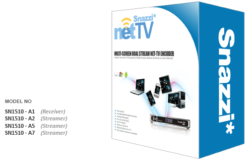 Snazzi* net-TV A-Series